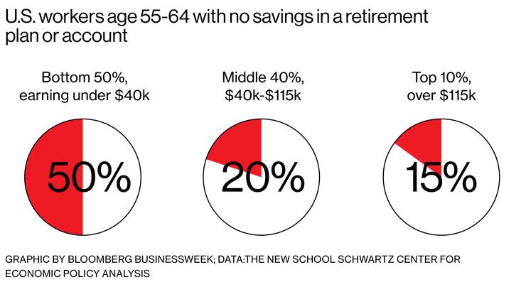 401K-calculations